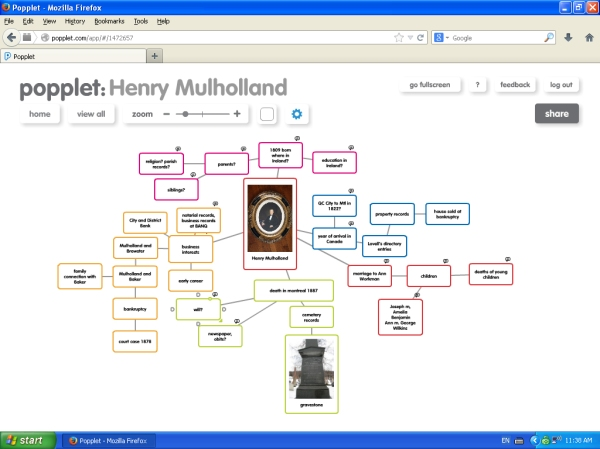 Henry Mulholland popplet